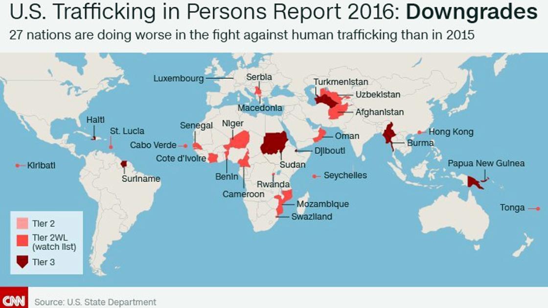 La Birmanie rétrogradée par les États-Unis sur le trafic humain