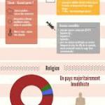 infographie générale